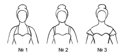 Как выбрать свое свадебное платье